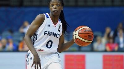 Le parcours des Bleues dans l'Eurobasket
