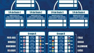 Tableau rencontre euro 2017