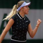La jeune américaine Amanda Anisimova, 17 ans, a remporté son huitième de finale du tournoi de Roland-Garros lundi, en battant l'Espagnole Aliona Bolsova.