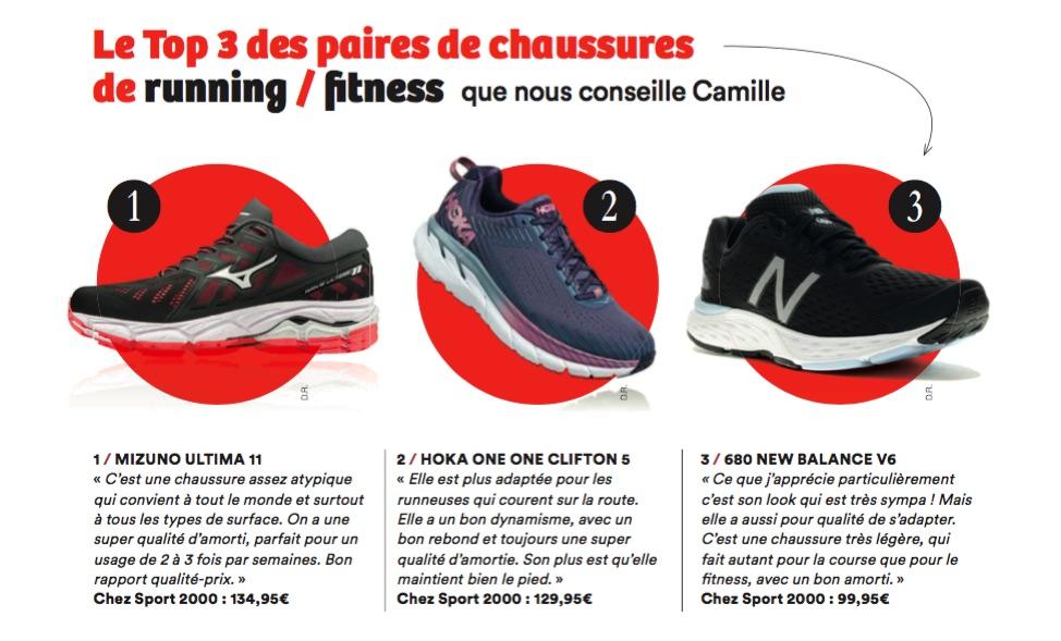 new balance femme sport 2000