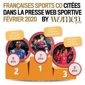 Quelles sont les sportives qui ont été les plus citées dans la presse web spécialisée en février 2020 ? La réponse dans ce nouveau baromètre WS exclusif !
